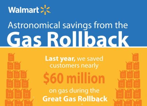Gas Card Gas Card At Walmart