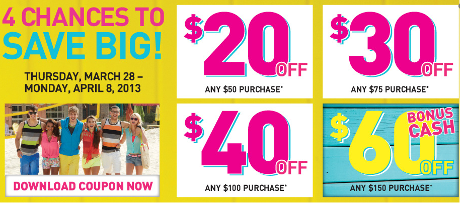 picture about Rue 21 Coupons Printable identify Rue21: Help you save $20-$60 In just Merchants With Minimum amount Invest in During