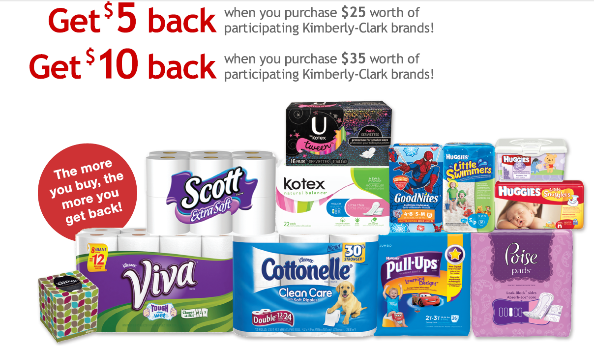 Get Up To 10 Back With Mail In Rebate From Kimberly Clark