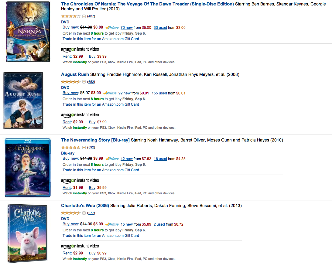 Amazon Movie Sale! Kids & Family Favorites Up To 52% Off