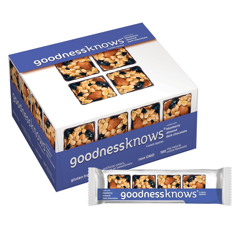 freebies2deals-goodnesskinows
